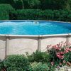 Best Pool for Small Yard 2019